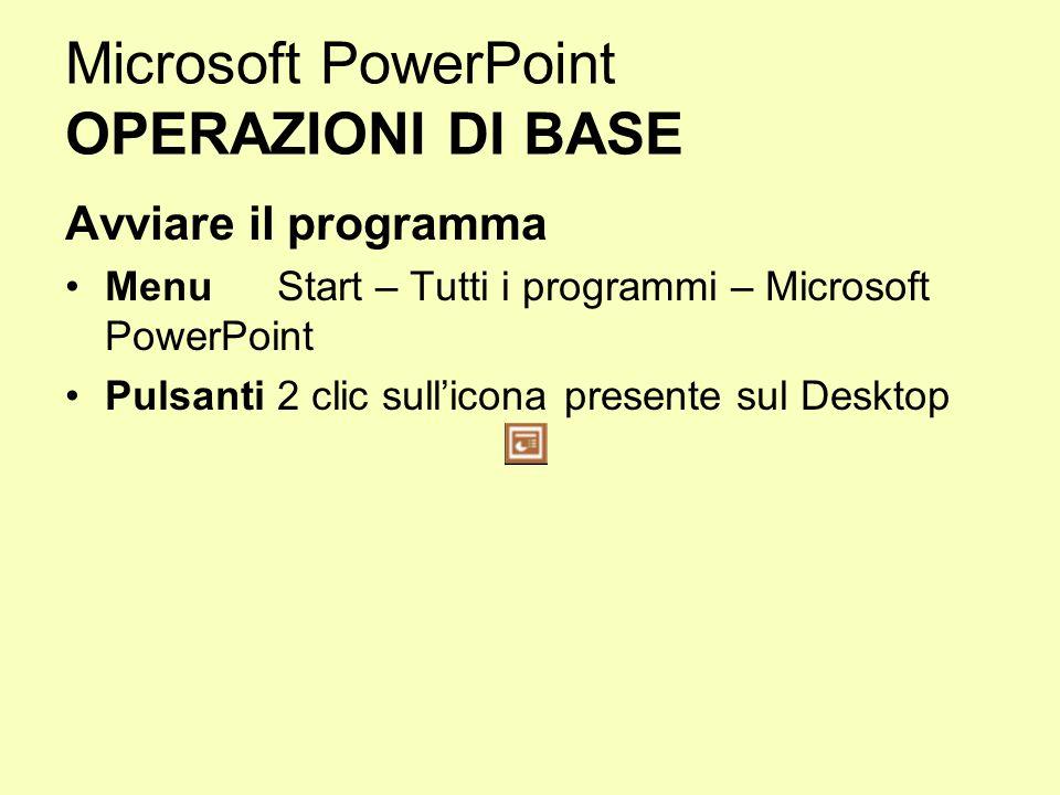 Microsoft PowerPoint OPERAZIONI DI BASE Avviare il programma Menu Start – Tutti i programmi – Microsoft PowerPoint Pulsanti 2 clic sullicona presente