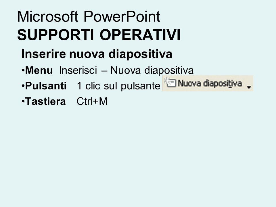 Microsoft PowerPoint SUPPORTI OPERATIVI Inserire nuova diapositiva Menu Inserisci – Nuova diapositiva Pulsanti 1 clic sul pulsante Tastiera Ctrl+M