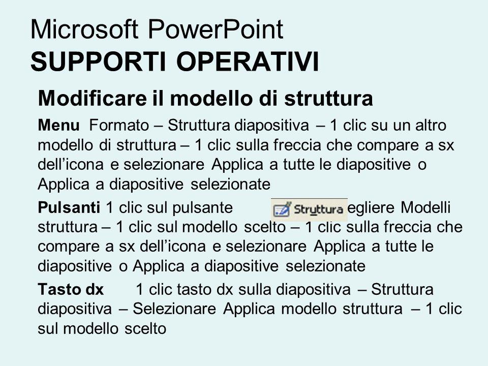 Microsoft PowerPoint SUPPORTI OPERATIVI Modificare il modello di struttura Menu Formato – Struttura diapositiva – 1 clic su un altro modello di strutt