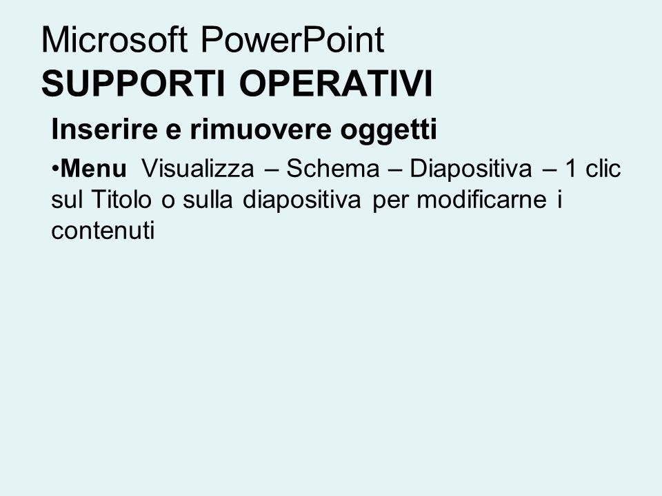 Microsoft PowerPoint SUPPORTI OPERATIVI Inserire e rimuovere oggetti Menu Visualizza – Schema – Diapositiva – 1 clic sul Titolo o sulla diapositiva pe