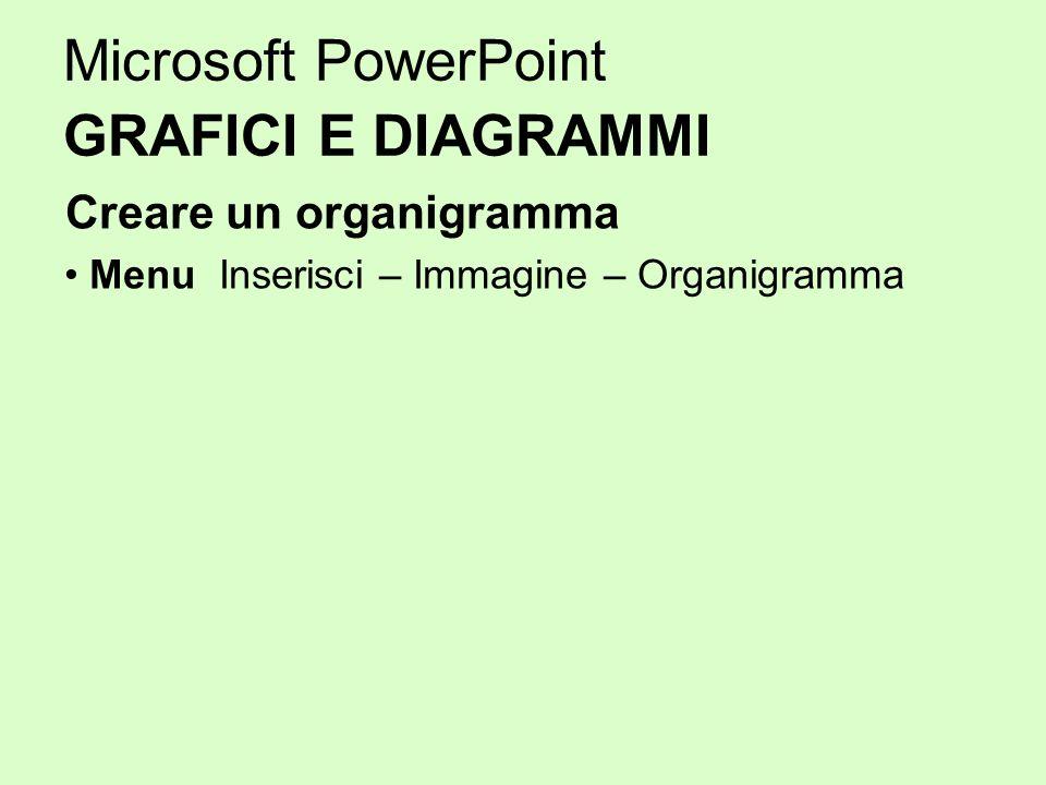 Microsoft PowerPoint GRAFICI E DIAGRAMMI Creare un organigramma Menu Inserisci – Immagine – Organigramma