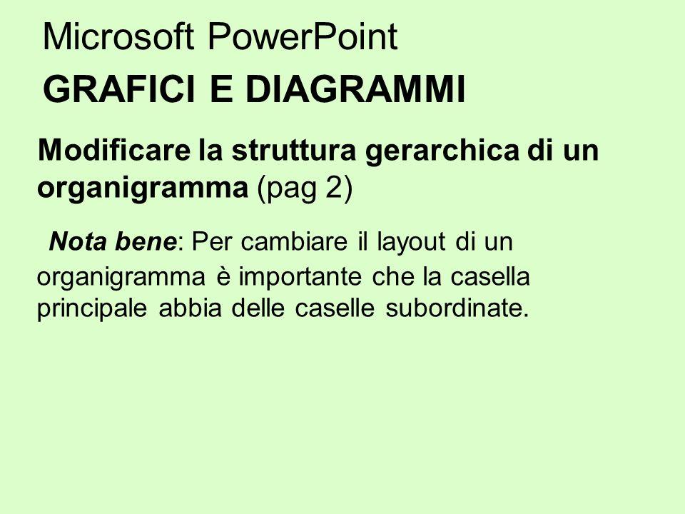 Microsoft PowerPoint GRAFICI E DIAGRAMMI Modificare la struttura gerarchica di un organigramma (pag 2) Nota bene: Per cambiare il layout di un organig