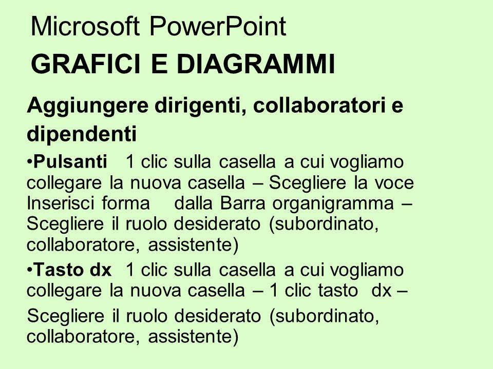 Microsoft PowerPoint GRAFICI E DIAGRAMMI Aggiungere dirigenti, collaboratori e dipendenti Pulsanti 1 clic sulla casella a cui vogliamo collegare la nu