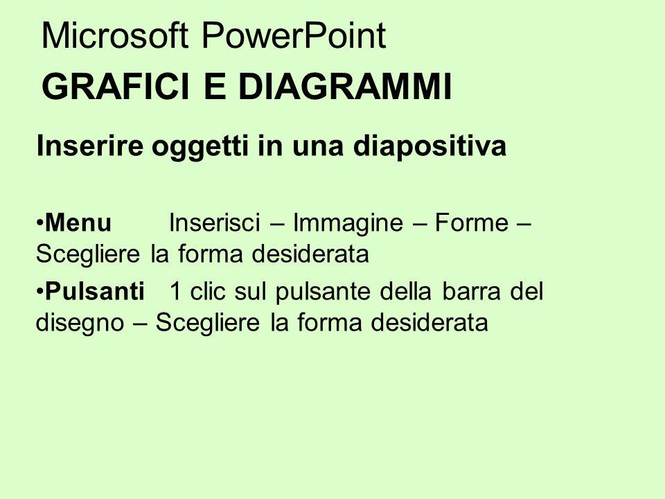 Microsoft PowerPoint GRAFICI E DIAGRAMMI Inserire oggetti in una diapositiva Menu Inserisci – Immagine – Forme – Scegliere la forma desiderata Pulsant