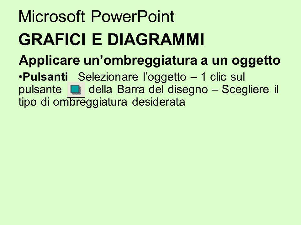 Microsoft PowerPoint GRAFICI E DIAGRAMMI Applicare unombreggiatura a un oggetto Pulsanti Selezionare loggetto – 1 clic sul pulsante della Barra del di