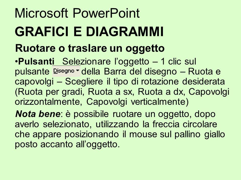 Microsoft PowerPoint GRAFICI E DIAGRAMMI Ruotare o traslare un oggetto Pulsanti Selezionare loggetto – 1 clic sul pulsante della Barra del disegno – R