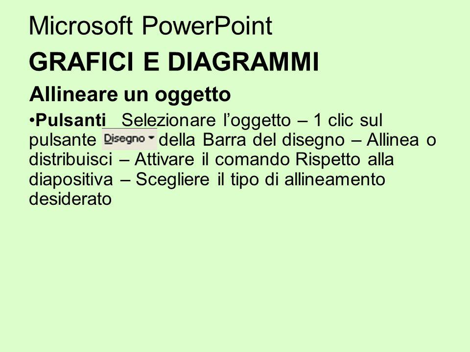Microsoft PowerPoint GRAFICI E DIAGRAMMI Allineare un oggetto Pulsanti Selezionare loggetto – 1 clic sul pulsante della Barra del disegno – Allinea o