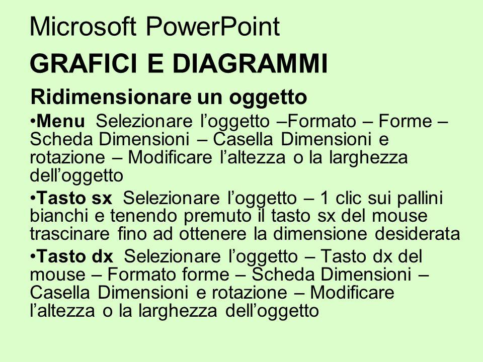 Microsoft PowerPoint GRAFICI E DIAGRAMMI Ridimensionare un oggetto Menu Selezionare loggetto –Formato – Forme – Scheda Dimensioni – Casella Dimensioni