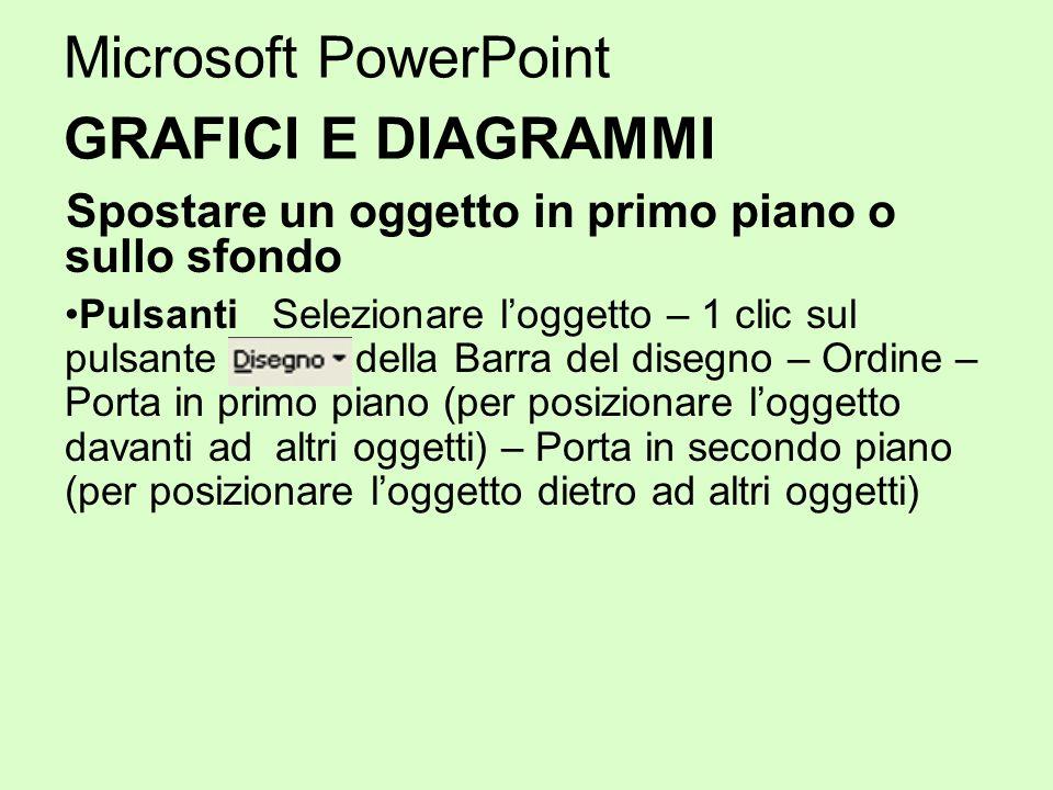 Microsoft PowerPoint GRAFICI E DIAGRAMMI Spostare un oggetto in primo piano o sullo sfondo Pulsanti Selezionare loggetto – 1 clic sul pulsante della B