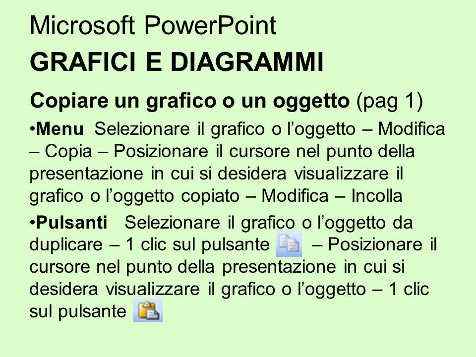 Microsoft PowerPoint GRAFICI E DIAGRAMMI Copiare un grafico o un oggetto (pag 1) Menu Selezionare il grafico o loggetto – Modifica – Copia – Posiziona