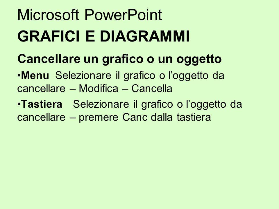 Microsoft PowerPoint GRAFICI E DIAGRAMMI Cancellare un grafico o un oggetto Menu Selezionare il grafico o loggetto da cancellare – Modifica – Cancella