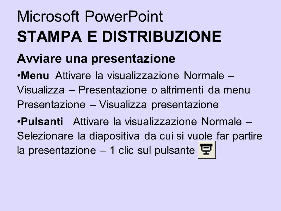 Microsoft PowerPoint STAMPA E DISTRIBUZIONE Avviare una presentazione Menu Attivare la visualizzazione Normale – Visualizza – Presentazione o altrimen