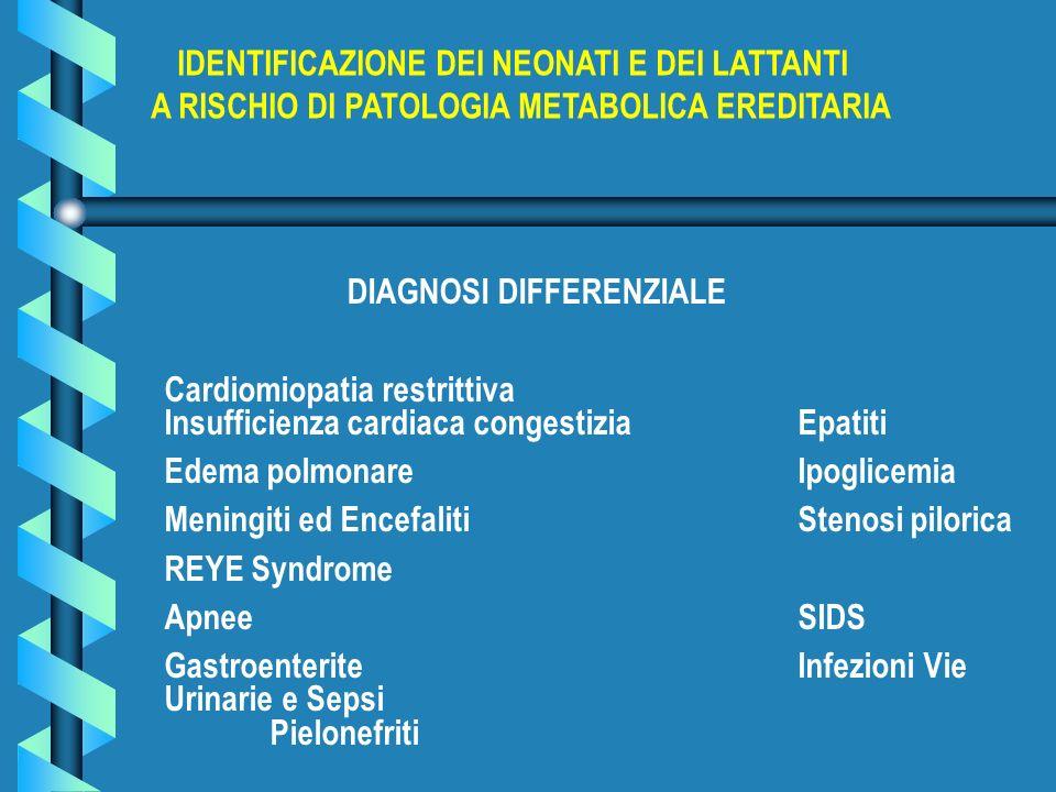 Cardiomiopatia restrittiva Insufficienza cardiaca congestizia Epatiti Edema polmonare Ipoglicemia Meningiti ed Encefaliti Stenosi pilorica REYE Syndro