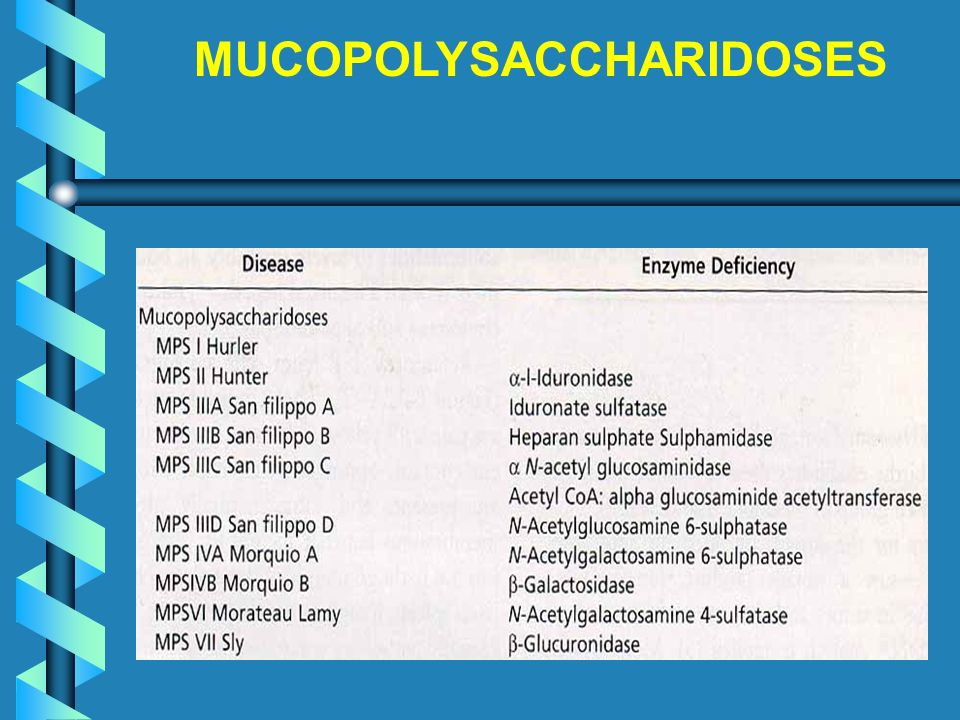 MUCOPOLYSACCHARIDOSES