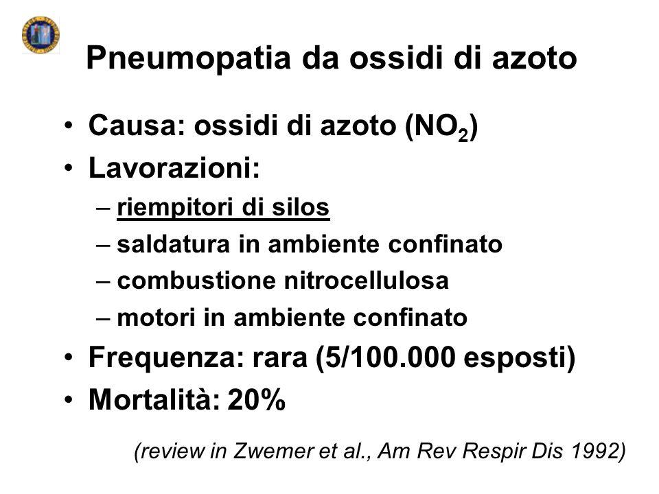 Pneumopatia da ossidi di azoto Causa: ossidi di azoto (NO 2 ) Lavorazioni: –riempitori di silos –saldatura in ambiente confinato –combustione nitrocel