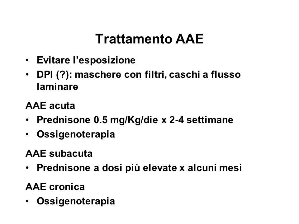 Trattamento AAE Evitare lesposizione DPI (?): maschere con filtri, caschi a flusso laminare AAE acuta Prednisone 0.5 mg/Kg/die x 2-4 settimane Ossigen