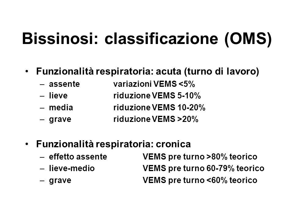 Bissinosi: classificazione (OMS) Funzionalità respiratoria: acuta (turno di lavoro) –assentevariazioni VEMS <5% –lieveriduzione VEMS 5-10% –mediariduz