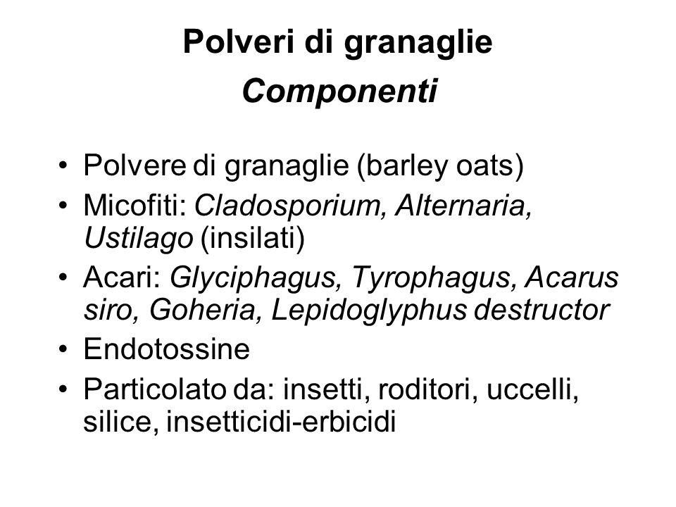 Polveri di granaglie Componenti Polvere di granaglie (barley oats) Micofiti: Cladosporium, Alternaria, Ustilago (insilati) Acari: Glyciphagus, Tyropha