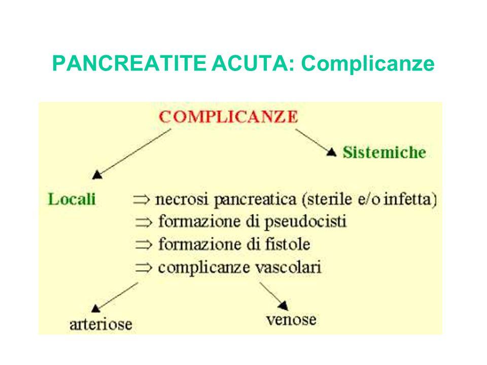 PANCREATITE ACUTA: Complicanze