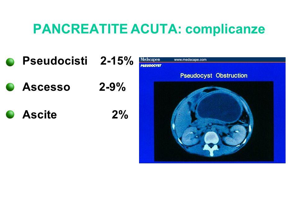 PANCREATITE ACUTA: complicanze Pseudocisti 2-15% Ascesso 2-9% Ascite 2%