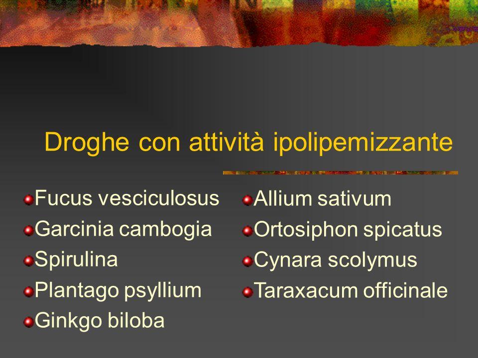 Plantago psyllium Droga: semi Denominazione: psyllium Commissione E: ammesso luso orale BAnz.