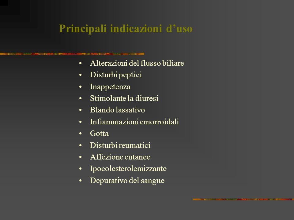 Alterazioni del flusso biliare Disturbi peptici Inappetenza Stimolante la diuresi Blando lassativo Infiammazioni emorroidali Gotta Disturbi reumatici