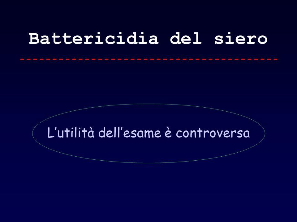 Battericidia del siero Lutilità dellesame è controversa