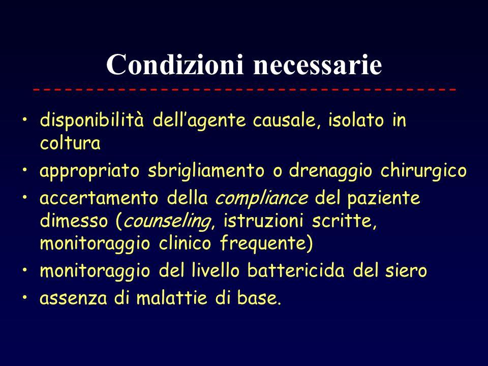 Condizioni necessarie disponibilità dellagente causale, isolato in coltura appropriato sbrigliamento o drenaggio chirurgico accertamento della complia
