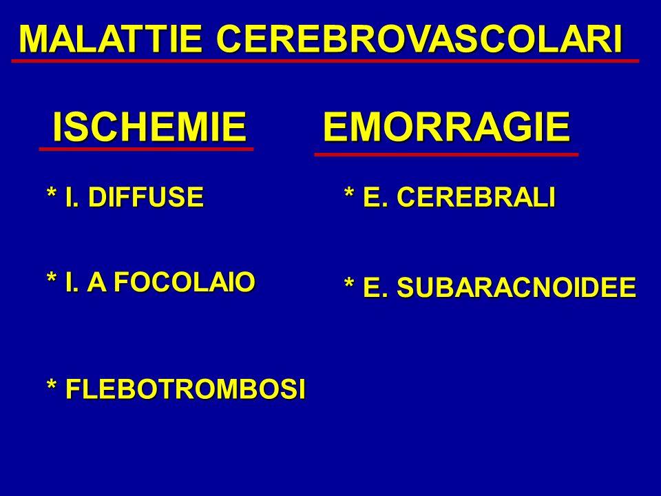 MALATTIE CEREBROVASCOLARI ISCHEMIEEMORRAGIE * I. DIFFUSE * I. A FOCOLAIO * FLEBOTROMBOSI * E. CEREBRALI * E. SUBARACNOIDEE