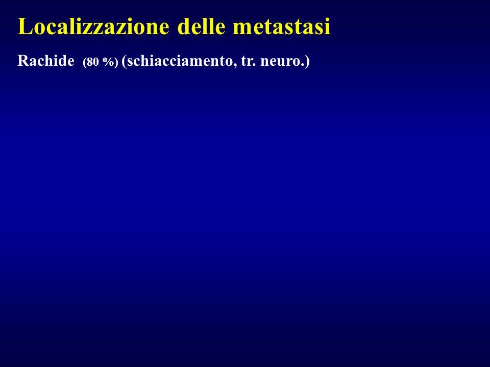 Localizzazione delle metastasi Rachide (80 %) (schiacciamento, tr. neuro.)