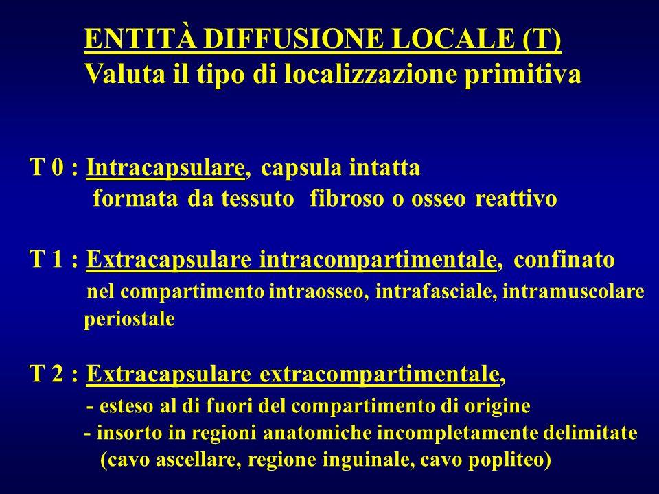ENTITÀ DIFFUSIONE LOCALE (T) Valuta il tipo di localizzazione primitiva T 0 : Intracapsulare, capsula intatta formata da tessuto fibroso o osseo reatt