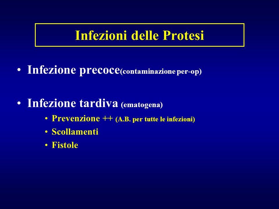 Infezioni delle Protesi Infezione precoce (contaminazione per-op) Infezione tardiva (ematogena) Prevenzione ++ (A.B. per tutte le infezioni) Scollamen