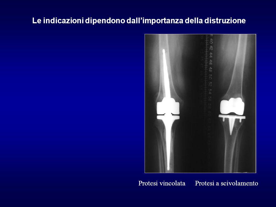 Le indicazioni dipendono dallimportanza della distruzione Protesi vincolata Protesi a scivolamento