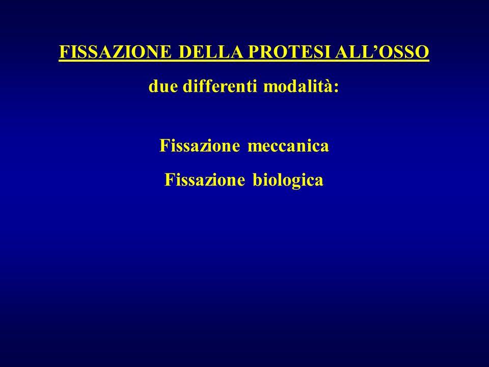 FISSAZIONE DELLA PROTESI ALLOSSO due differenti modalità: Fissazione meccanica Fissazione biologica