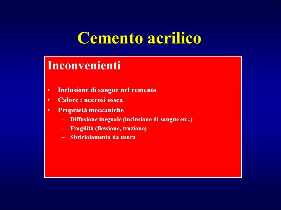 Cemento acrilico Inconvenienti Inclusione di sangue nel cemento Calore : necrosi ossea Proprietà meccaniche –Diffusione ineguale (inclusione di sangue