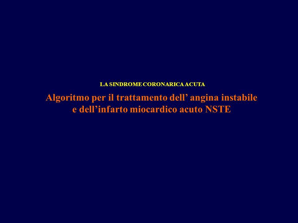 Algoritmo per il trattamento dell angina instabile e dellinfarto miocardico acuto NSTE LA SINDROME CORONARICA ACUTA