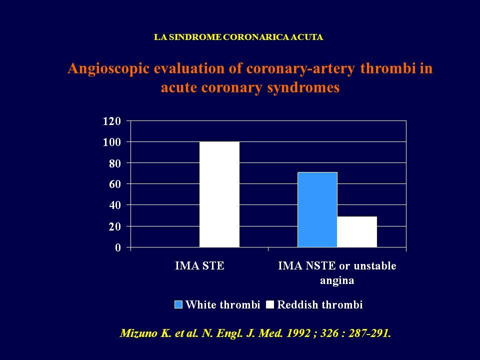 LA SINDROME CORONARICA ACUTA Angioscopic evaluation of coronary-artery thrombi in acute coronary syndromes Mizuno K. et al. N. Engl. J. Med. 1992 ; 32