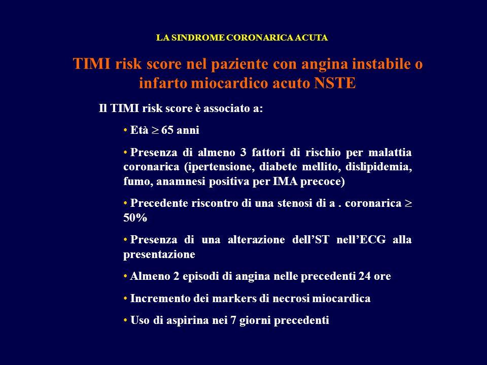 LA SINDROME CORONARICA ACUTA TIMI risk score nel paziente con angina instabile o infarto miocardico acuto NSTE Il TIMI risk score è associato a: Età 6