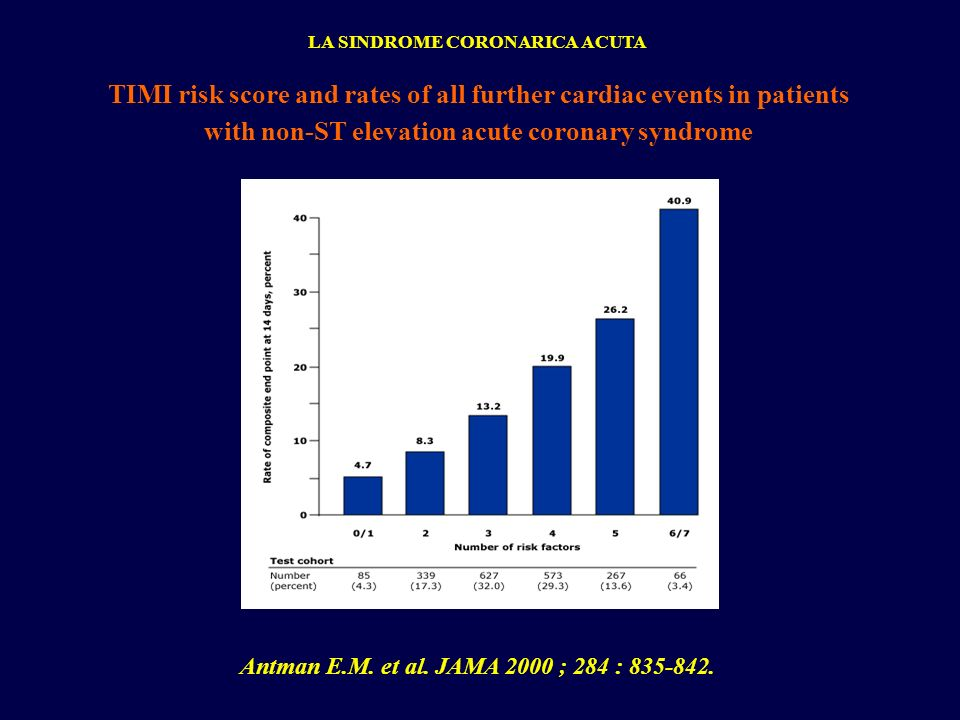 LA SINDROME CORONARICA ACUTA TIMI risk score and rates of all further cardiac events in patients with non-ST elevation acute coronary syndrome Antman