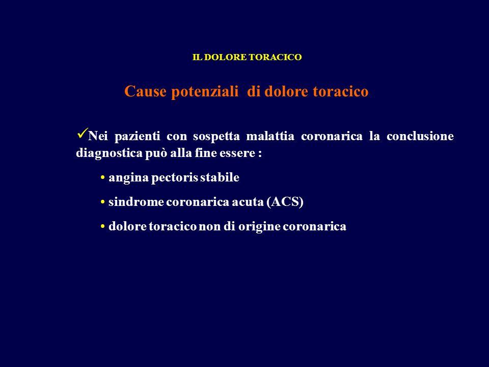Cause potenziali di dolore toracico Nei pazienti con sospetta malattia coronarica la conclusione diagnostica può alla fine essere : angina pectoris st