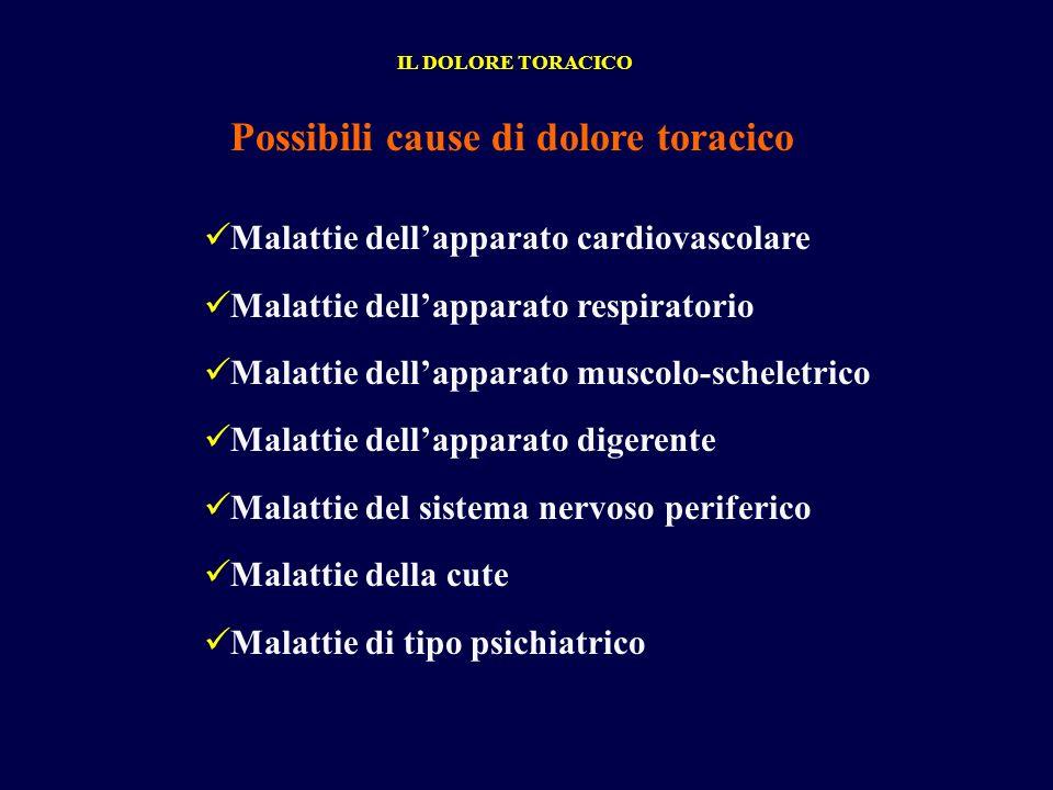 Malattie dellapparato cardiovascolare Angina pectoris Infarto del miocardio Tromboembolia polmonare Ipertensione polmonare Pericardite Dissecazione aortica IL DOLORE TORACICO