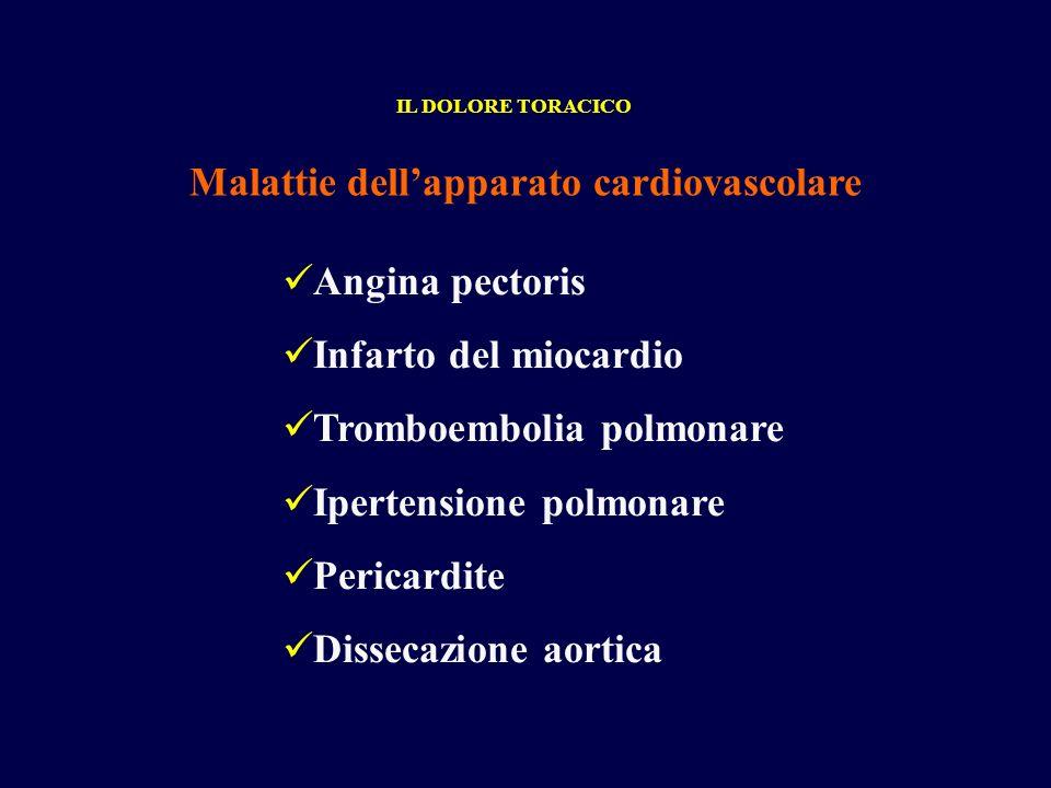 Malattie dellapparato cardiovascolare Angina pectoris Infarto del miocardio Tromboembolia polmonare Ipertensione polmonare Pericardite Dissecazione ao