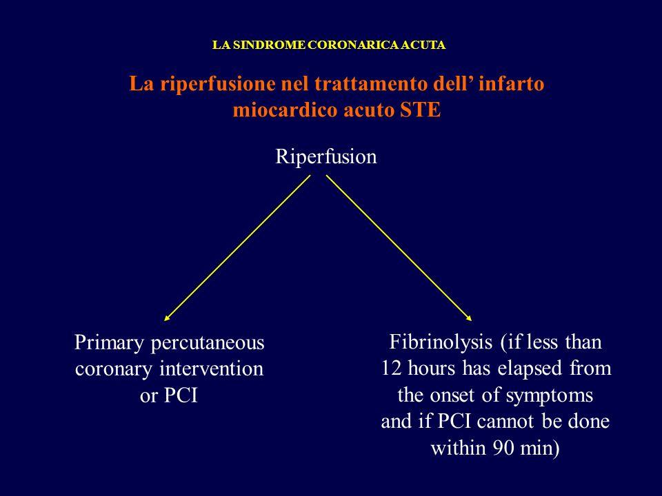 La riperfusione nel trattamento dell infarto miocardico acuto STE LA SINDROME CORONARICA ACUTA Riperfusion Primary percutaneous coronary intervention