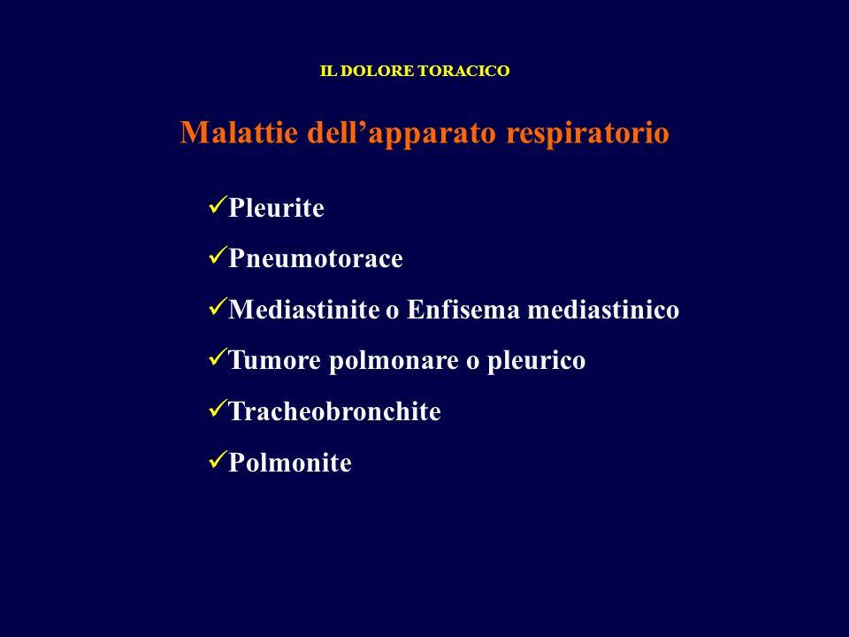 Pleurite Pneumotorace Mediastinite o Enfisema mediastinico Tumore polmonare o pleurico Tracheobronchite Polmonite Malattie dellapparato respiratorio I
