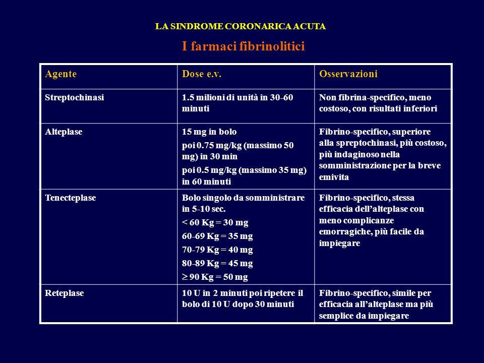 LA SINDROME CORONARICA ACUTA I farmaci fibrinolitici AgenteDose e.v.Osservazioni Streptochinasi1.5 milioni di unità in 30-60 minuti Non fibrina-specif