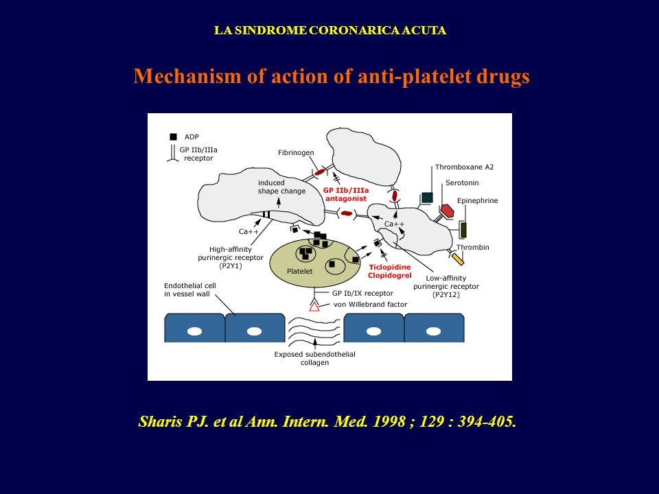 Mechanism of action of anti-platelet drugs LA SINDROME CORONARICA ACUTA Sharis PJ. et al Ann. Intern. Med. 1998 ; 129 : 394-405.