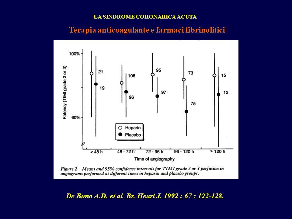 LA SINDROME CORONARICA ACUTA Terapia anticoagulante e farmaci fibrinolitici De Bono A.D. et al Br. Heart J. 1992 ; 67 : 122-128.