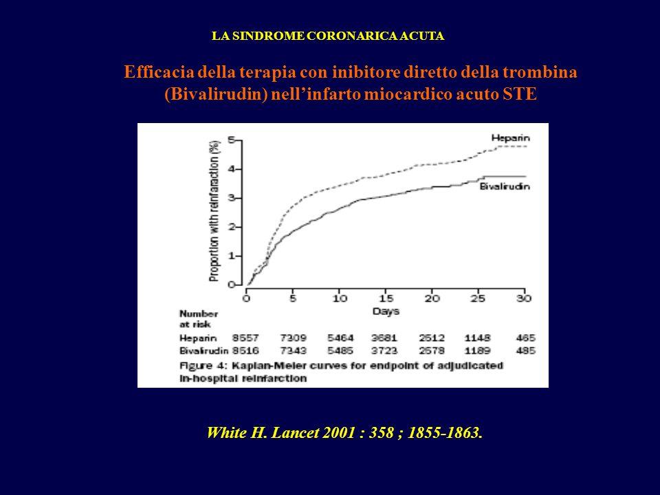 LA SINDROME CORONARICA ACUTA Efficacia della terapia con inibitore diretto della trombina (Bivalirudin) nellinfarto miocardico acuto STE White H. Lanc