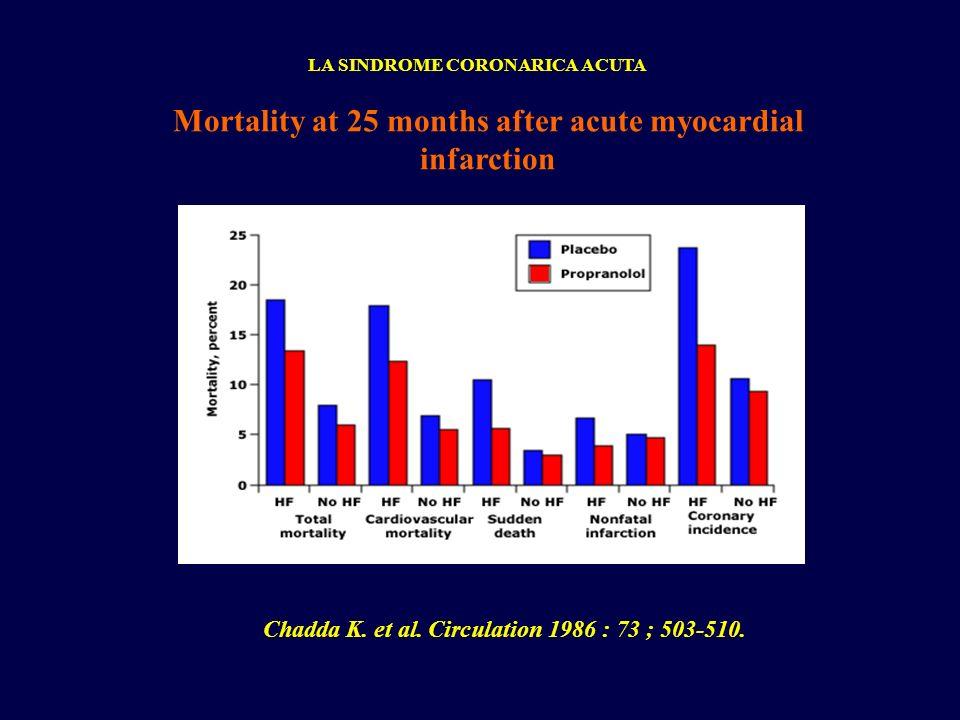 LA SINDROME CORONARICA ACUTA Mortality at 25 months after acute myocardial infarction Chadda K. et al. Circulation 1986 : 73 ; 503-510.