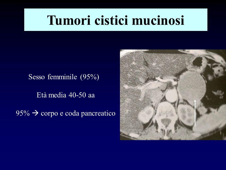 Tumori cistici mucinosi Sesso femminile (95%) Età media 40-50 aa 95% corpo e coda pancreatico